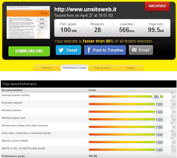 analisi velocita hosting