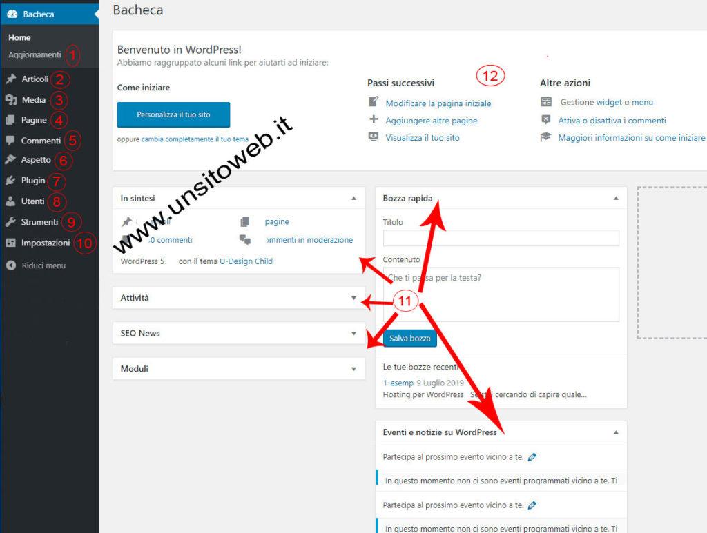 Pannello controllo WordPress
